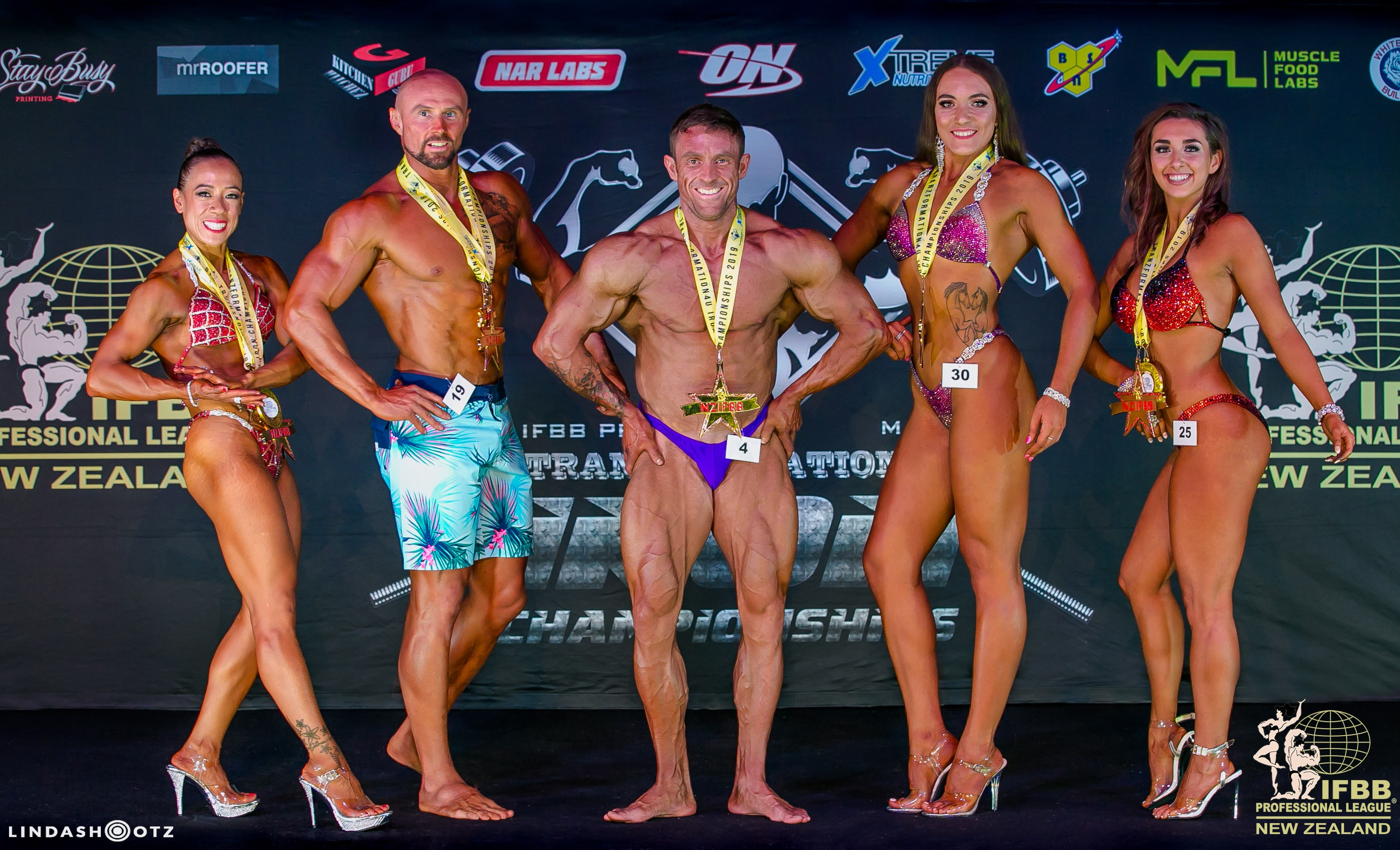 Tranzformation4u Iron Champs 2019 Results